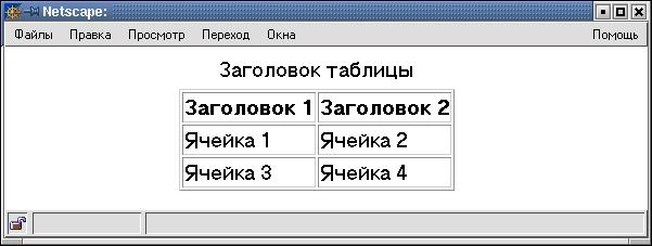 341электронные таблицы