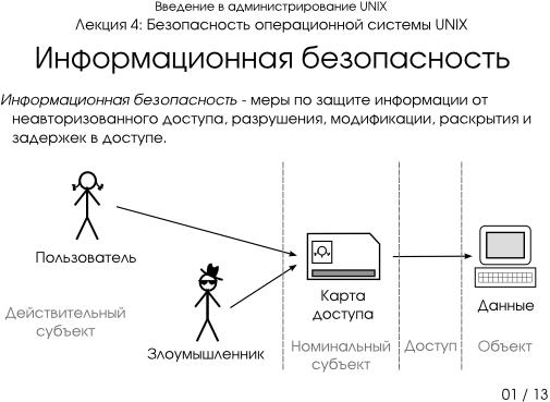 Реферат Тему Информационная Безопасность